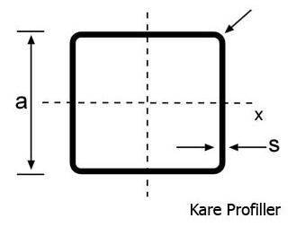 Kare Profiller