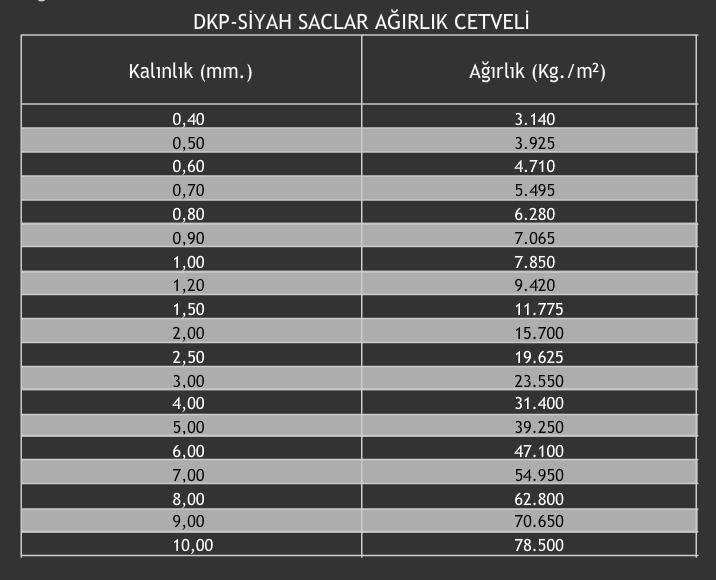 DKP-Siyah Sac