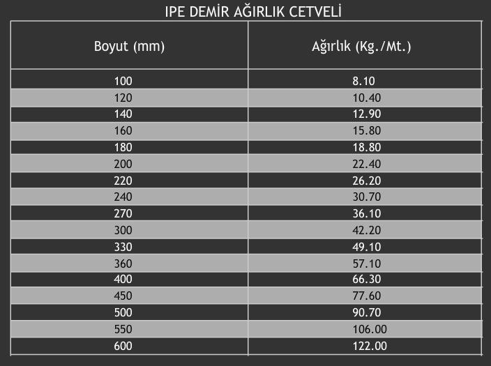 IPE Demir