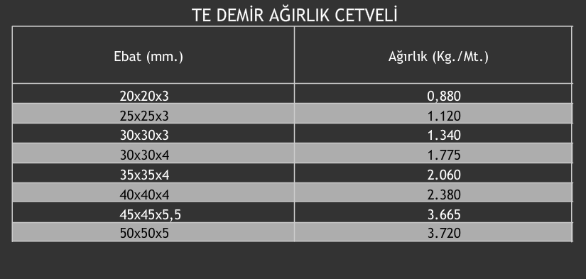 TE Demir