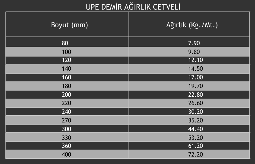 UPE Demir